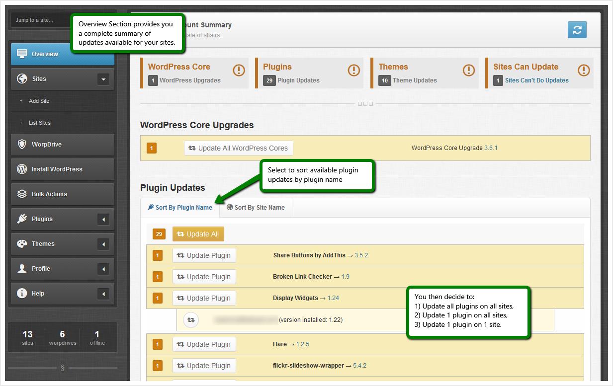 Best Wordpress Theme Updates Ideas - Wordpress Themes