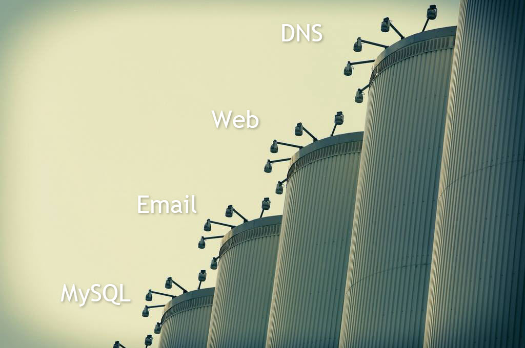 WordPress Site Management At Scale: Part 1 – The DNS Silo